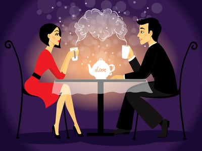 Speed Dating was Fragen Speed Dating telefoonnummer